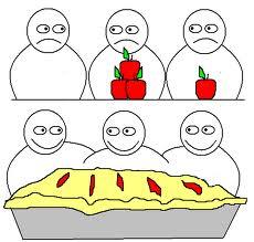 applepieeconomics